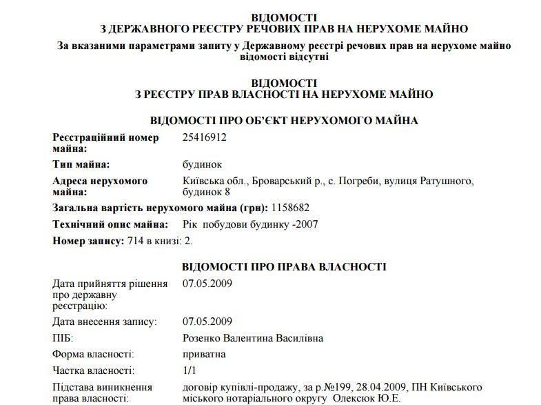 Rozenko-Pavlo-budinok4